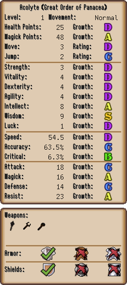 job:acolyte_stat.png